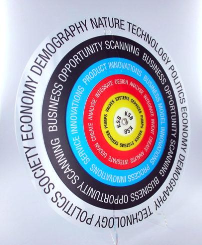Drehscheibe aus transparentem Kunststoff (Polypropylen). Digitaler Siebdruck, 4-farbig.